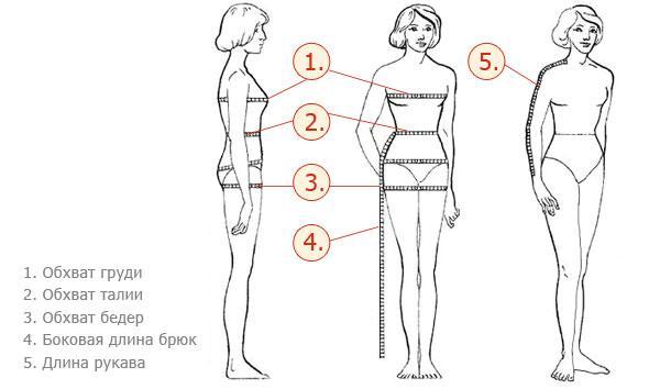 Женская одежда купить в хмельницком на