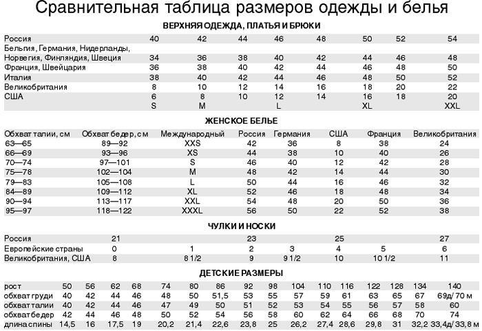 Таблица размеров женских платья